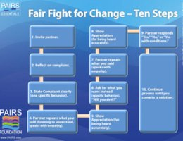 Fair Fight for Change