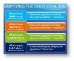Emptying the Emotional Jug
