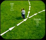 PAIRS Roadmap