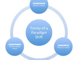 Trinity of a Paradigm Shift